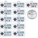 あんさんぶるスターズ! ネームプレートコレクション ~2年生!~ BOX /